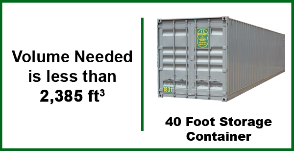 40 Foot Storage Container Space